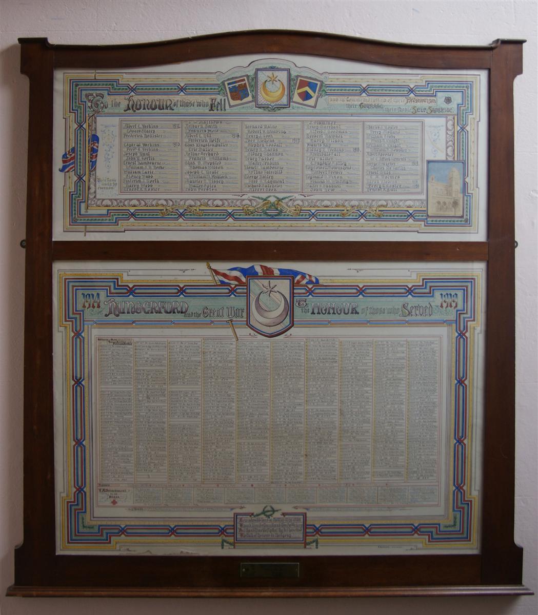 Robert Hall Raine Horne Macedon Ranges Home: West Berkshire War Memorials